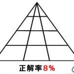 【※正解率8%の問題】問題1:この形の中に三角形は何個ある!?ほとんどの人が間違える難問